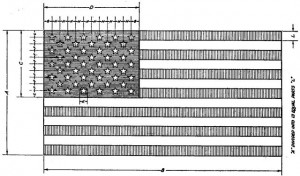 Flag Ratio Chart
